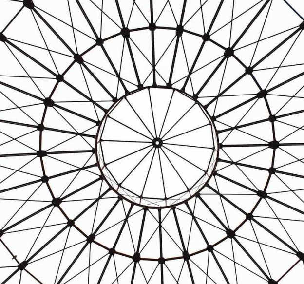 a circular framework